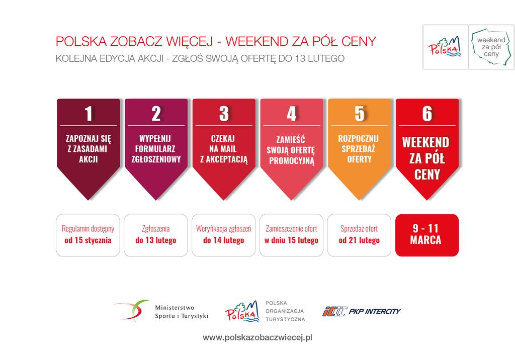 infografika-1-Polska-Zobacz-Więcej-2 (5).jpeg