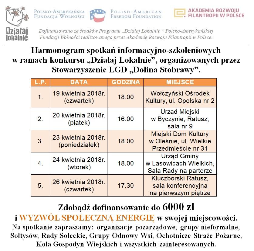 Harmonogram-spotkań-informacyjno-szkoleniowych-w-ramach-konkursu-Działaj-Loklanie-w-2018r.-.jpeg