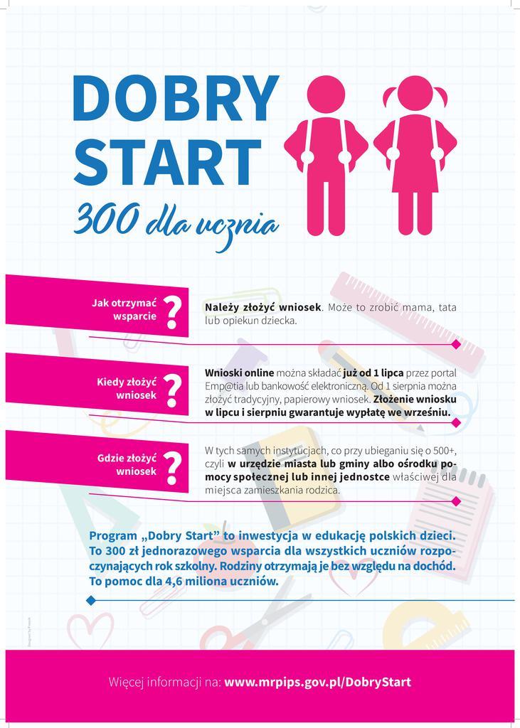 Plakat_dobry_start.jpeg
