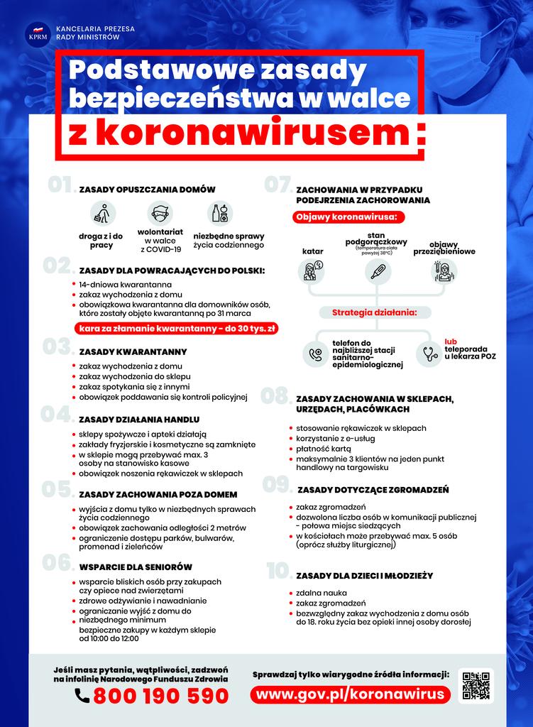 Plakat postępowanie z koronawirusem.jpeg