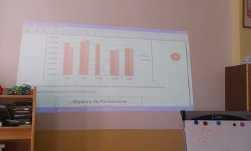 Galeria Młodzieżowe wybory w Technikum